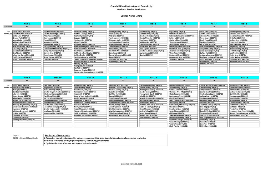 337775879_Restructure-of-Councils-by-Territory1-page-0011.jpg