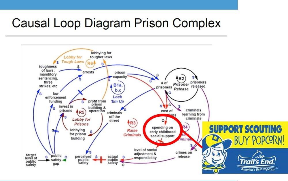 Prison Popcorn.jpg